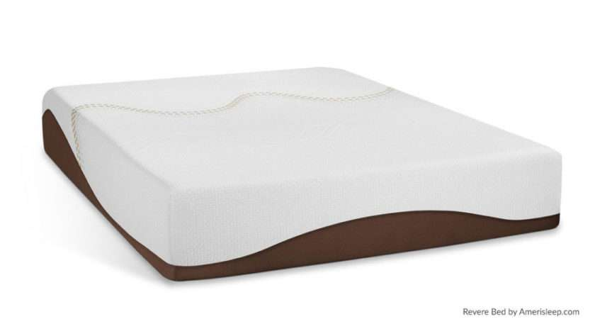 Top Rated Mattresses 2016 Ideas Gallery Lentine
