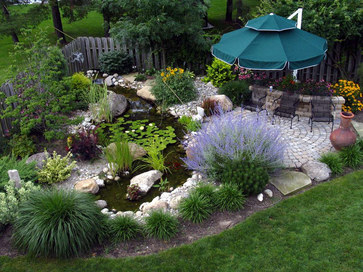 Approx Price Mini Water Garden Around Add