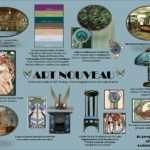 Art Nouveau Colour Scheme