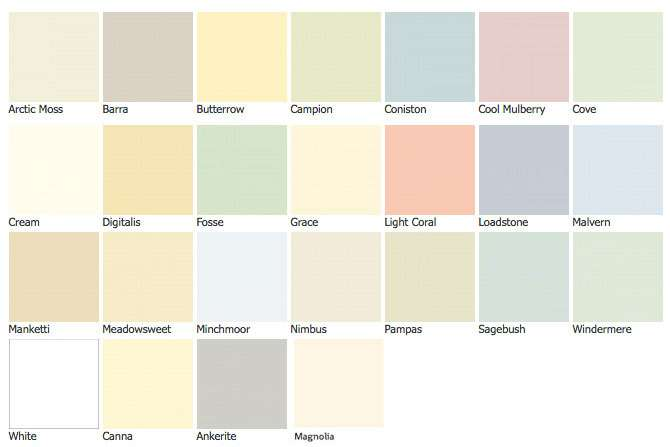 Auro Highly Opaque Interior Paint Giving Better Results Than
