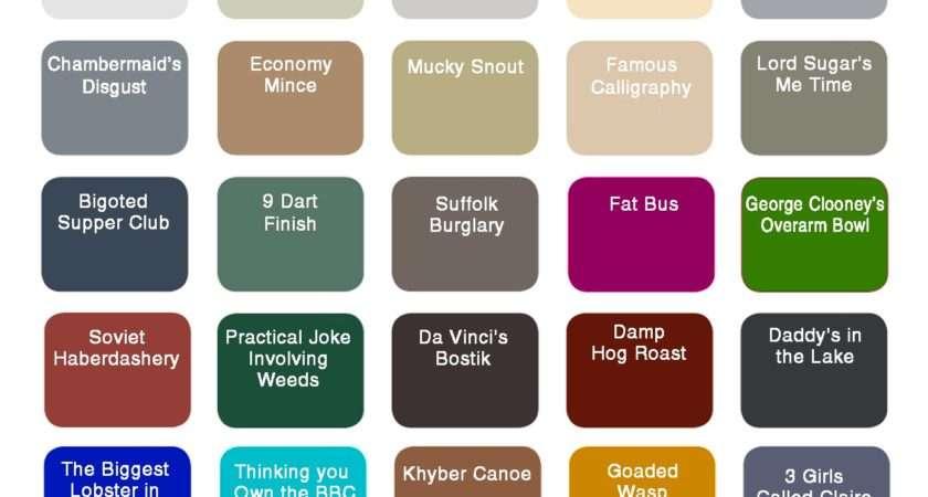 Crown Colour Chart Poke