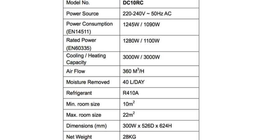Dimplex Portable Evaporative Air Conditioner Deals