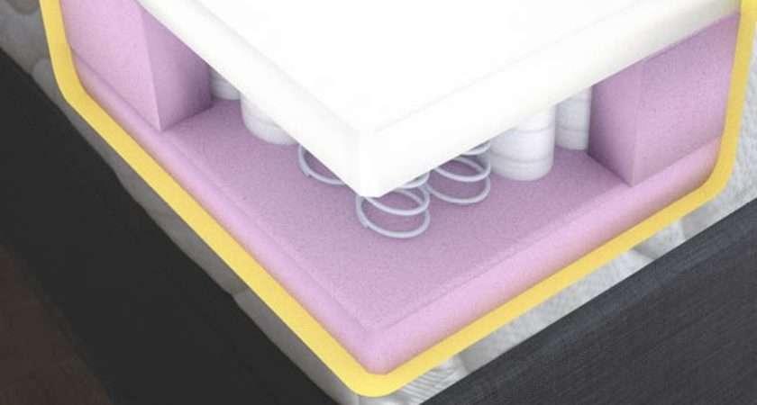 Double Outlast Superior Pocket Sprung Memory Foam Mattress