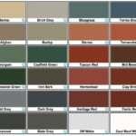 Dulux Exterior Wall Paint Colours Colour Chart Here