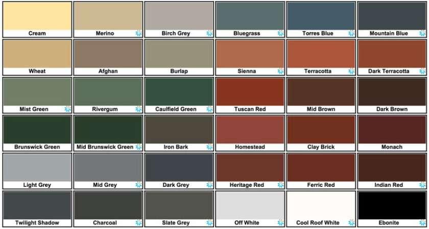 Smart placement dulux exterior paint colour chart ideas lentine  Dulux Paint Color Ice Coffee Paint Printable Coloring Pages Free  . Dulux Exterior Paint Selection. Home Design Ideas