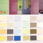Dulux Paint Colour Codes