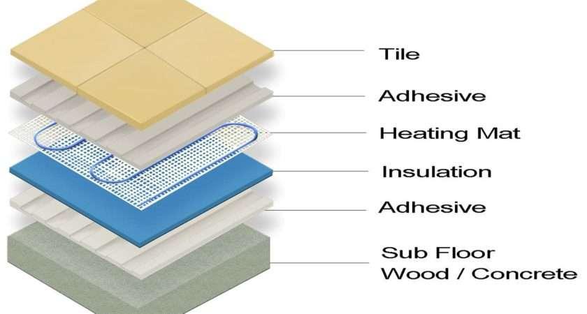 Electric Underfloor Heating Floor Build Matttroy