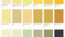 Exterior Paint Colour Charts Dulux Unbelievable