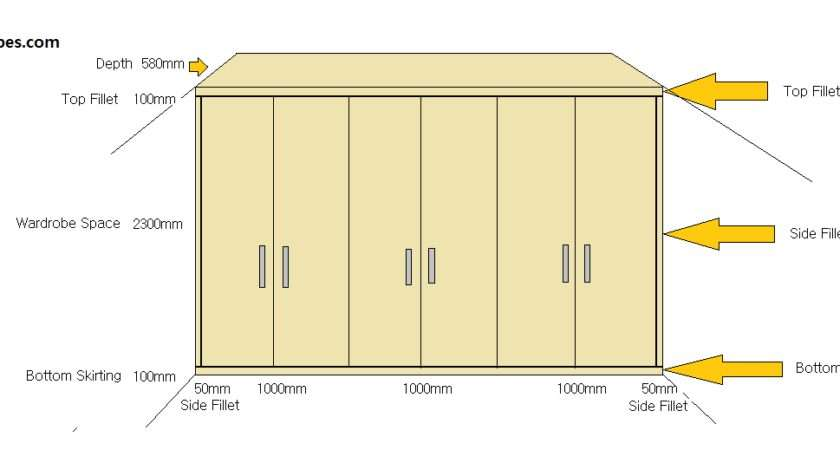 Fitted Wardrobes Bedrooms Sliding London