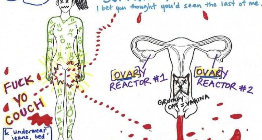 Funny Illustrations Show Having Period Feels Like