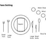 Guide Silver Service Table Settings Polo Tweed