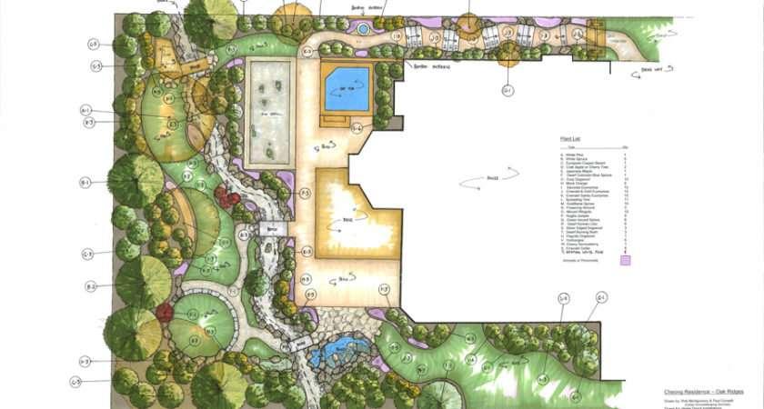 Importance Landscape Design Ark