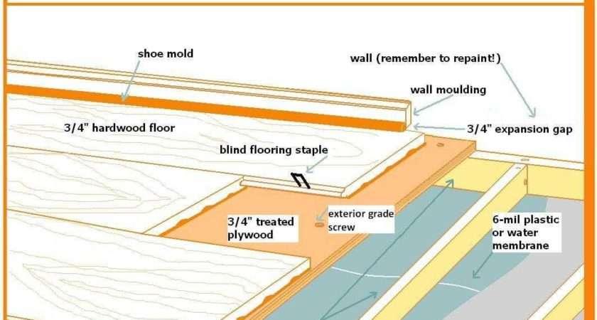 Install Solid Hardwood Flooring Over Concrete