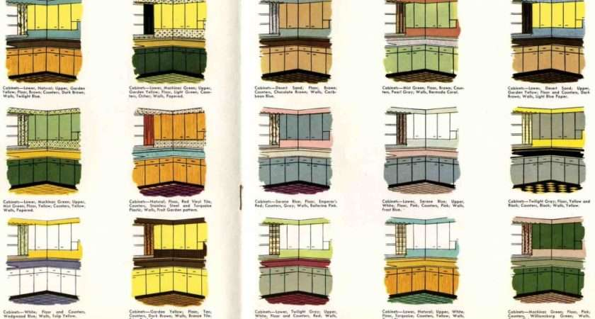 Kitchen Maid Retro Color Combinations Painting