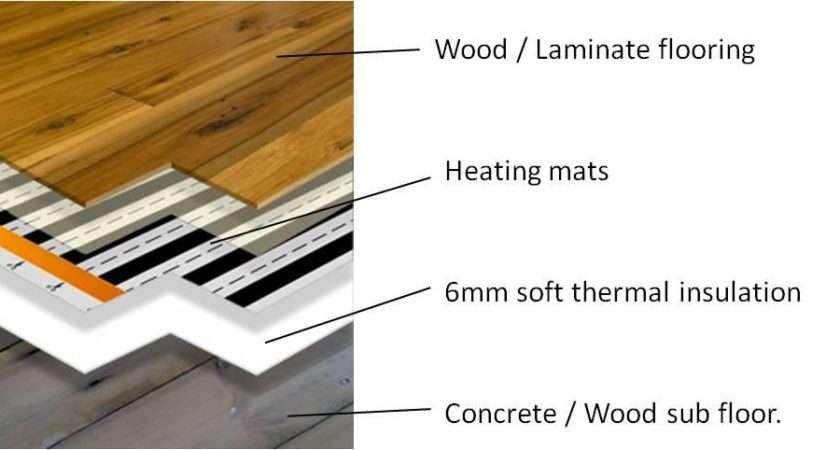 Laminate Flooring Underfloor Heating Systems