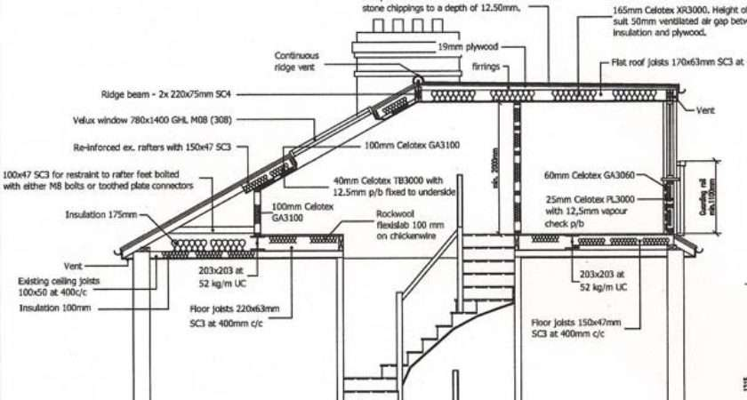 Loft Conversion London Adding Space Value Your
