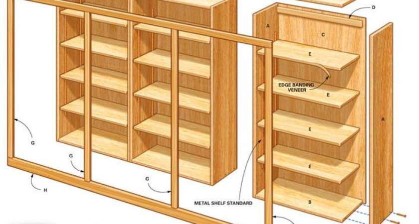 Make Built Closet Systems Right