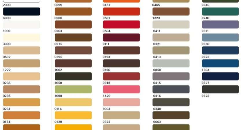 Mettler Extra Strong Colour Chart