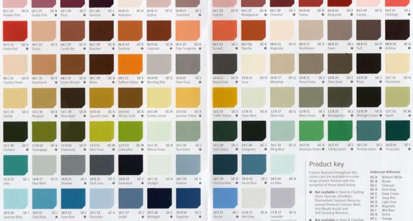 Parkview Decorating Centre Colours