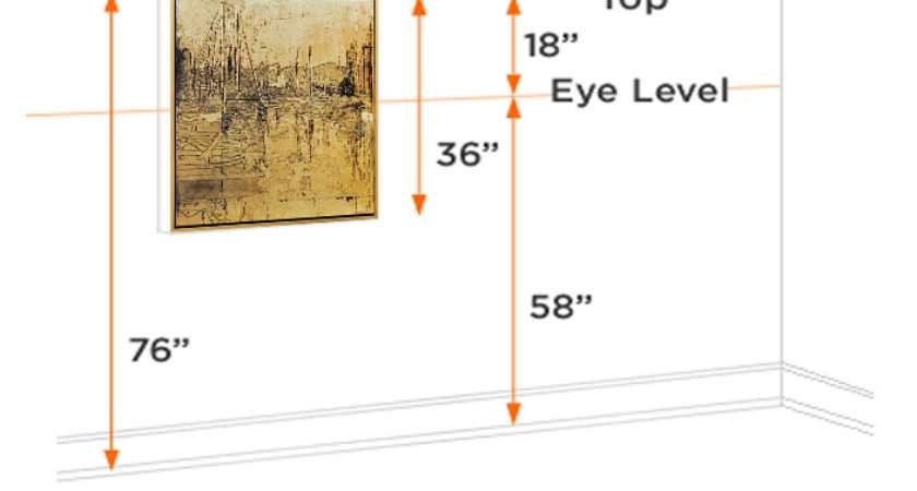 Proper Hanging Height Best Home Design