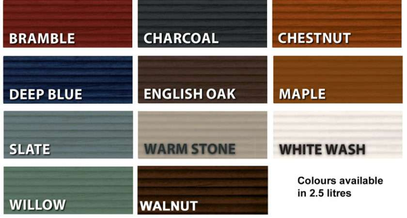 Ronseal Deck Rescue Paint All Colours Decking