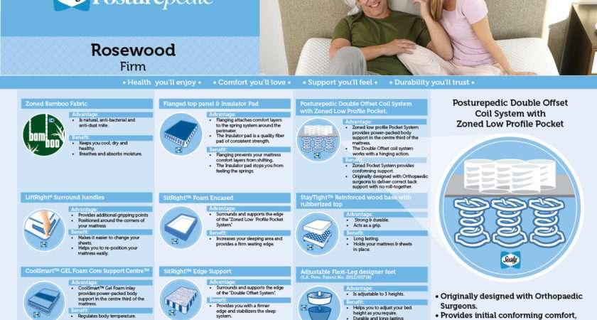 Rosewood Advance Firm Mattress Bed Centre