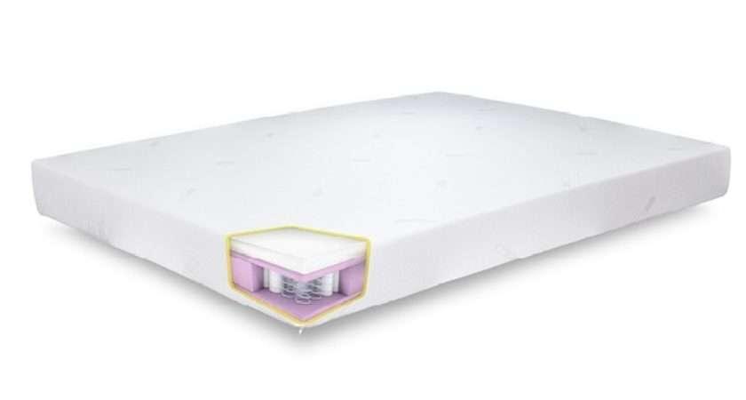 Single Coolmax Pocket Sprung Memory Foam Mattress