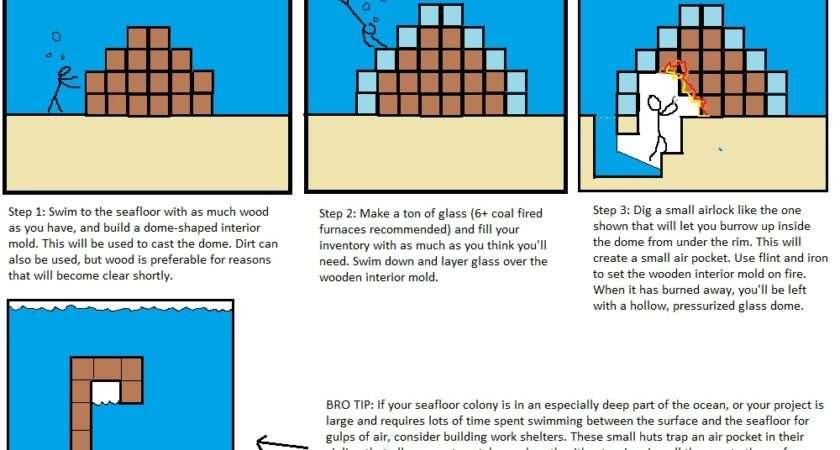 Sprocket Minecraft Blog Tutorial Make Water Base Part