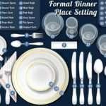 Top Ten Table Manners Dynamic Women Faith