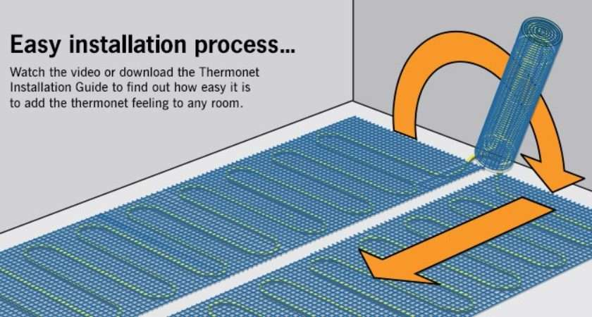 Underfloor Heating Mat Designed Provide Primary Heat Source