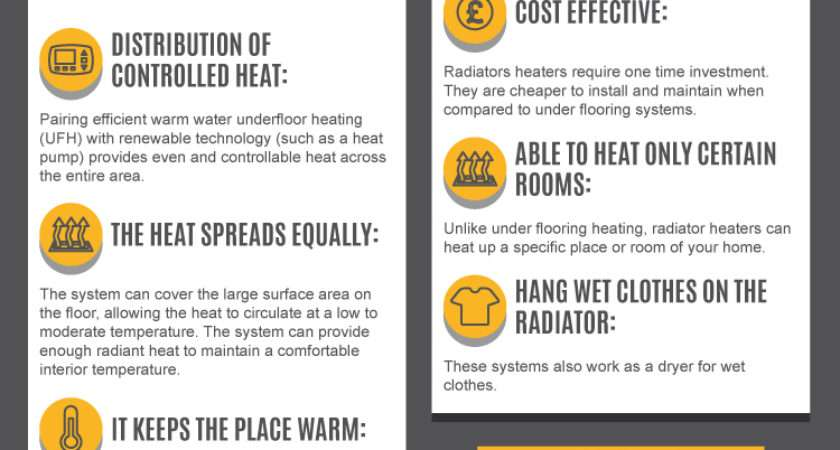 Underfloor Heating Radiator Complete Guide