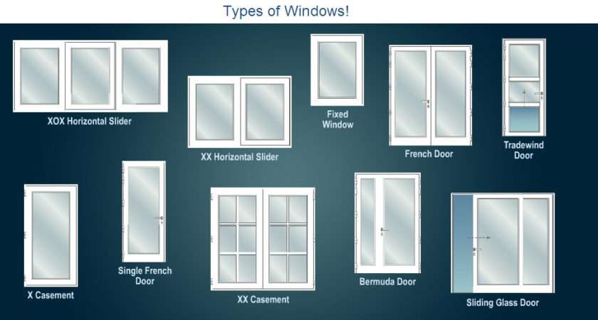 Window Types Materials Wise Replacement